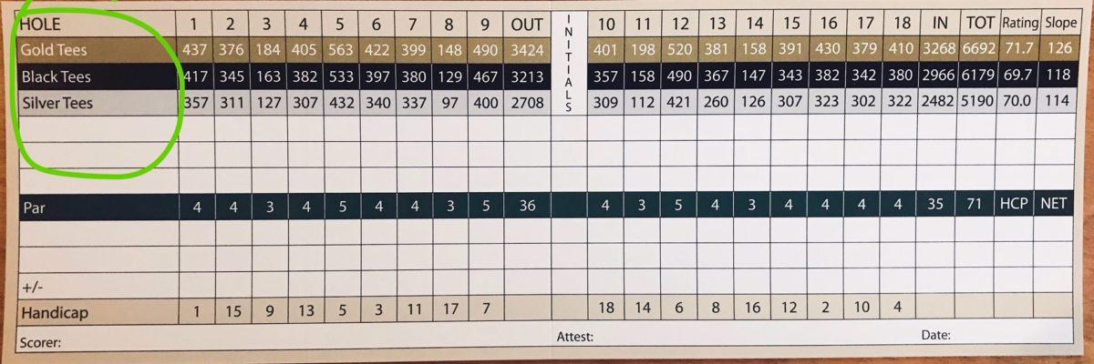 Use A Golf Scorecard To Immediately Score Lower Golfing Tips For Beginners