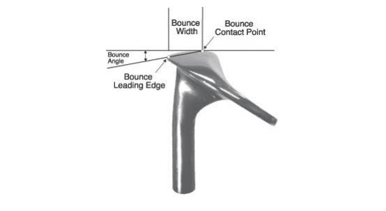 Bounce GTFB