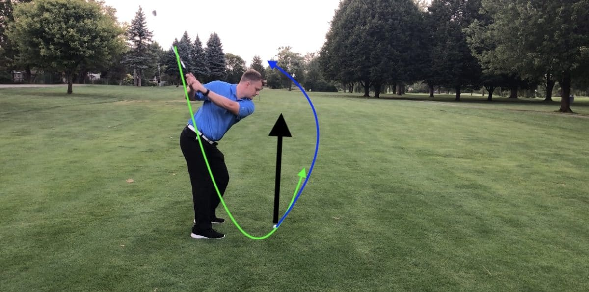 The Beginner S Golf Swing Learn From A Pro Golfing Tips